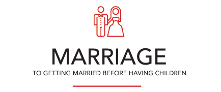 Step 4. Marriage